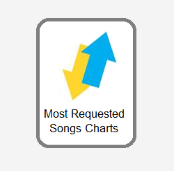 android version of most requested songs app